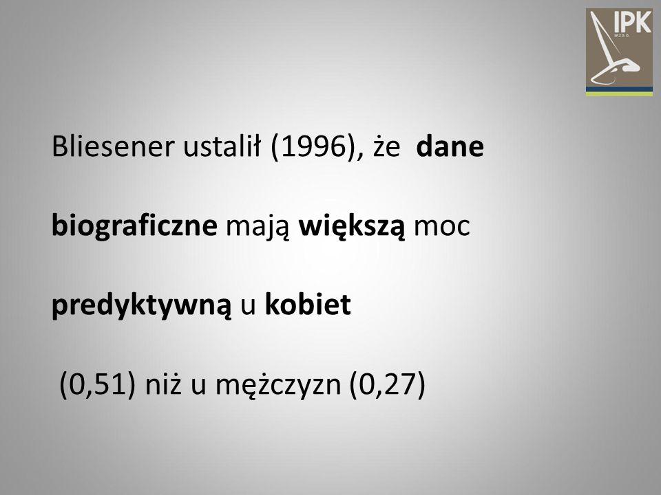 Mechanizmy decyzji selekcyjnych: Istnieje zależność między doświadczeniem rekrutera a liczbą stosowanych przez niego kryteriów Meijer, Born, van Zielst, Molen (2007)