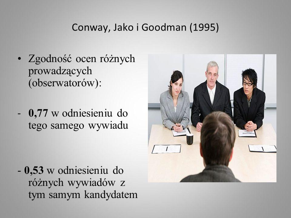 Conway, Jako i Goodman (1995) Zgodność ocen różnych prowadzących (obserwatorów): - 0,77 w odniesieniu do tego samego wywiadu - 0,53 w odniesieniu do r