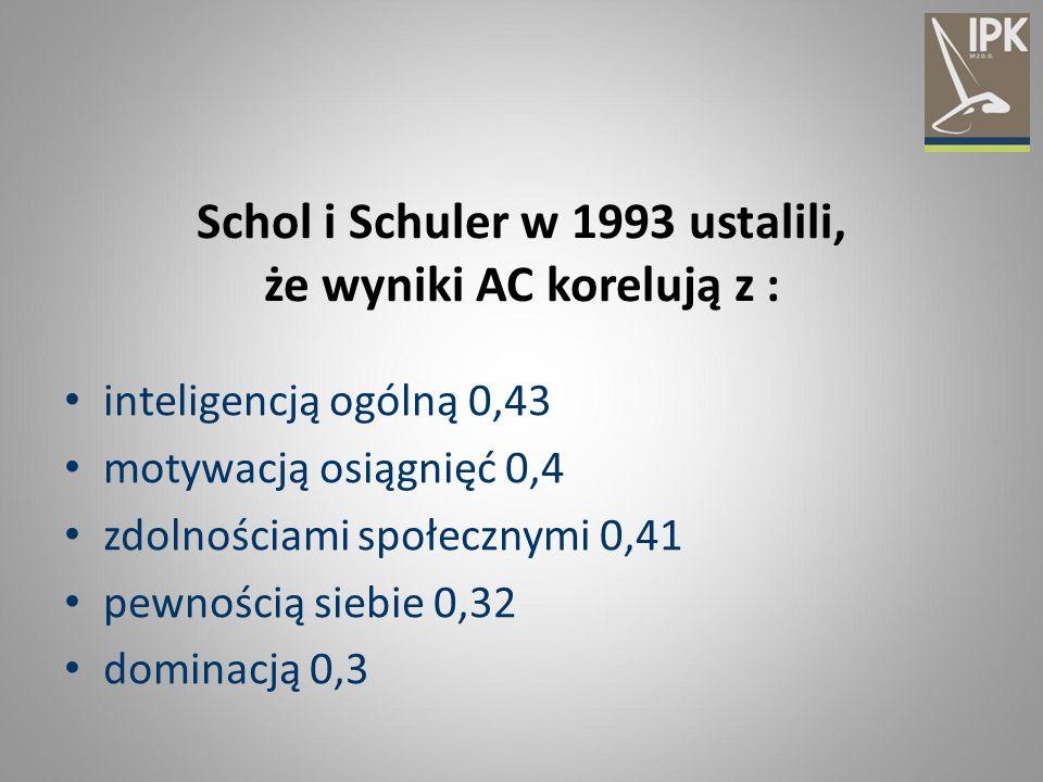 Schol i Schuler w 1993 ustalili, że wyniki AC korelują z : inteligencją ogólną 0,43 motywacją osiągnięć 0,4 zdolnościami społecznymi 0,41 pewnością si