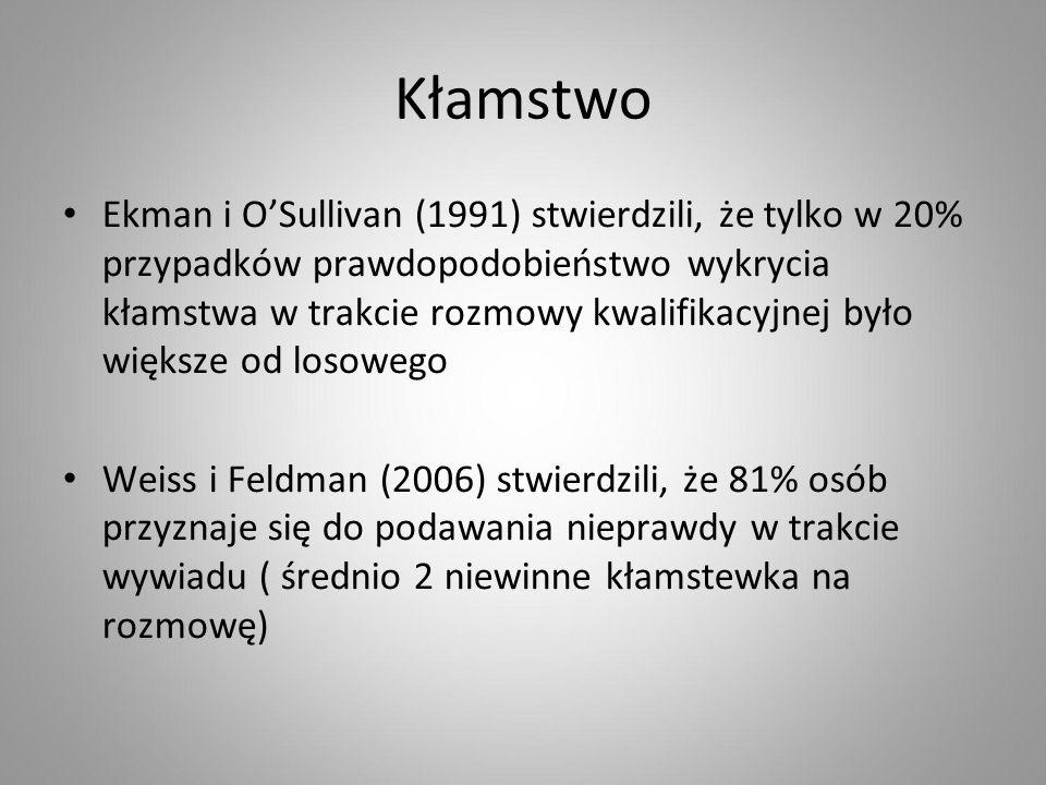 Kłamstwo Ekman i O'Sullivan (1991) stwierdzili, że tylko w 20% przypadków prawdopodobieństwo wykrycia kłamstwa w trakcie rozmowy kwalifikacyjnej było