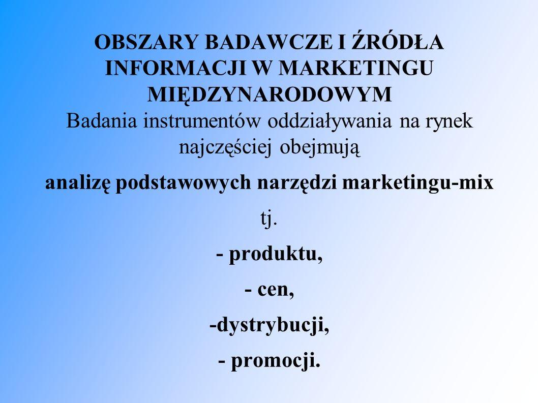 OBSZARY BADAWCZE I ŹRÓDŁA INFORMACJI W MARKETINGU MIĘDZYNARODOWYM Badania instrumentów oddziaływania na rynek najczęściej obejmują analizę podstawowych narzędzi marketingu-mix tj.