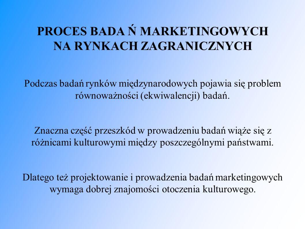 PROCES BADA Ń MARKETINGOWYCH NA RYNKACH ZAGRANICZNYCH Podczas badań rynków międzynarodowych pojawia się problem równoważności (ekwiwalencji) badań.