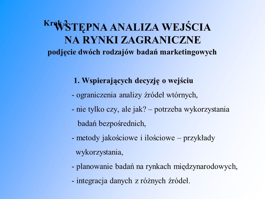 WSTĘPNA ANALIZA WEJŚCIA NA RYNKI ZAGRANICZNE Krok 2 podjęcie dwóch rodzajów badań marketingowych 1.