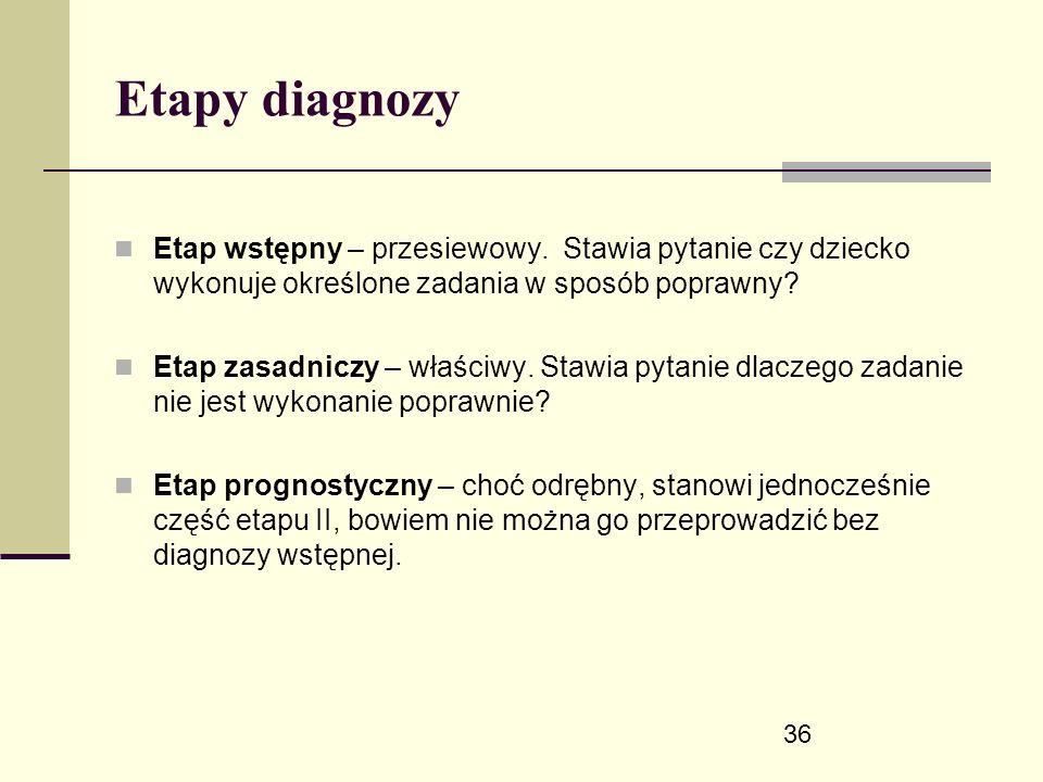36 Etapy diagnozy Etap wstępny – przesiewowy.