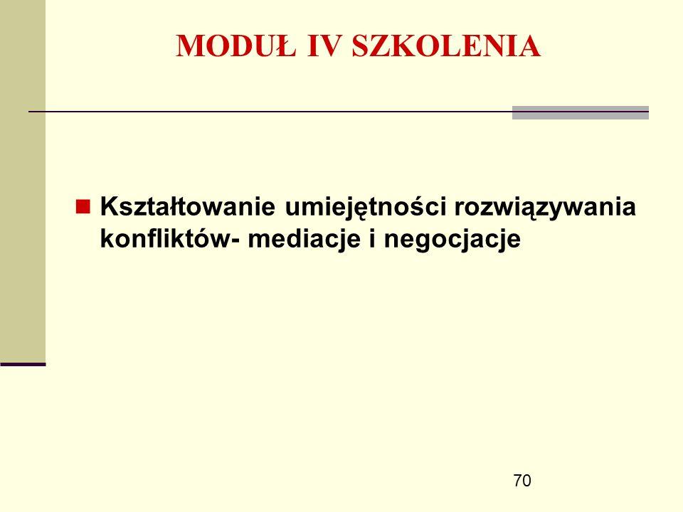 70 MODUŁ IV SZKOLENIA Kształtowanie umiejętności rozwiązywania konfliktów- mediacje i negocjacje
