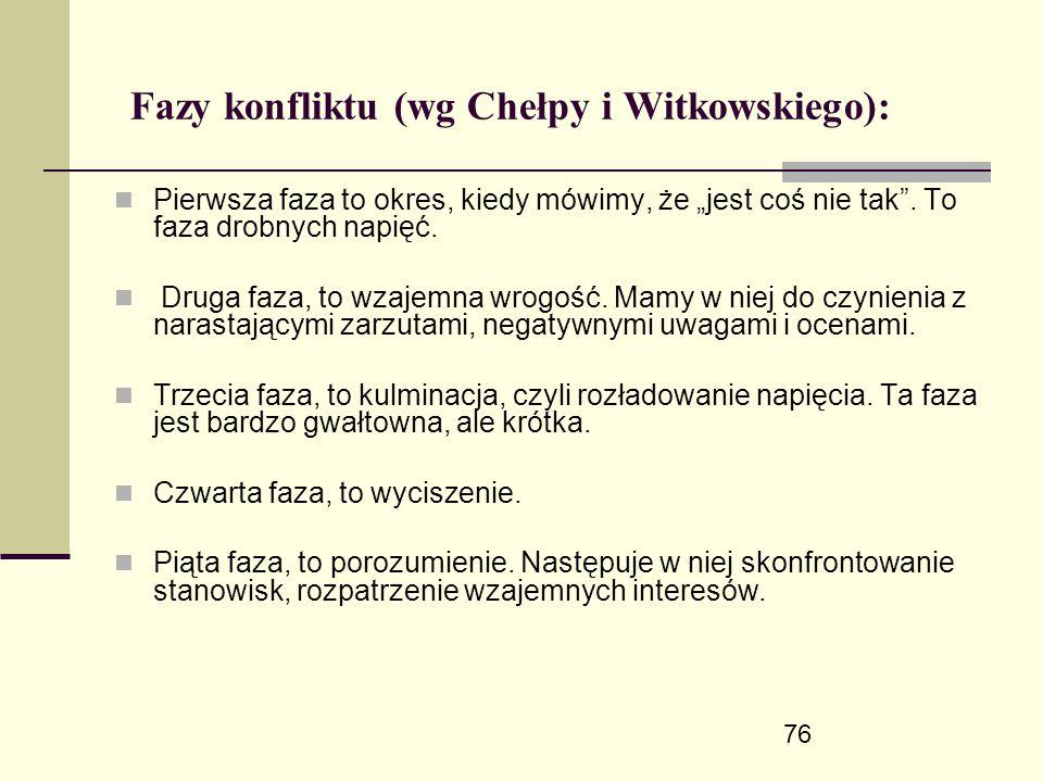 """76 Fazy konfliktu (wg Chełpy i Witkowskiego): Pierwsza faza to okres, kiedy mówimy, że """"jest coś nie tak ."""