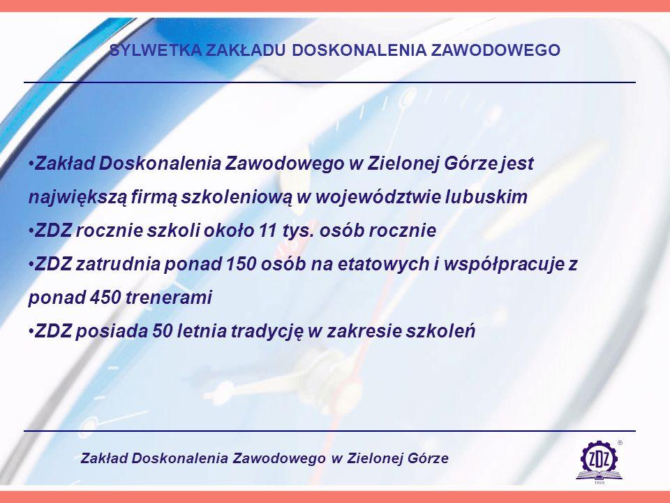 Zakład Doskonalenia Zawodowego w Zielonej Górze jest największą firmą szkoleniową w województwie lubuskim ZDZ rocznie szkoli około 11 tys.