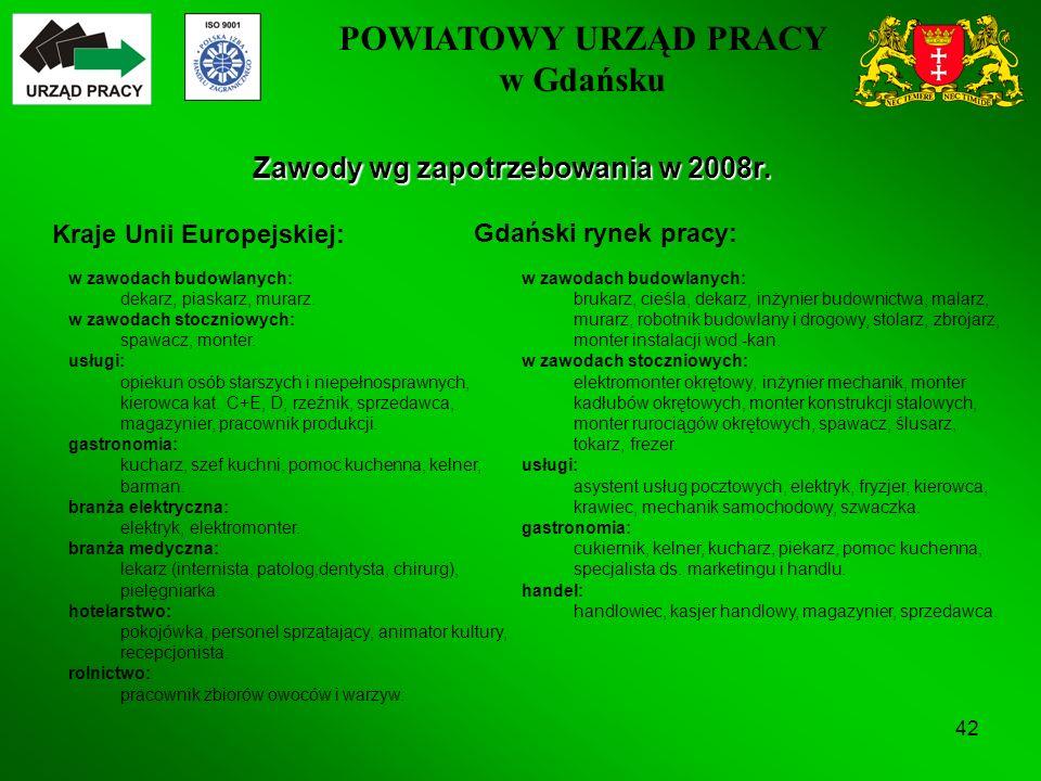 POWIATOWY URZĄD PRACY w Gdańsku 42 Zawody wg zapotrzebowania w 2008r.