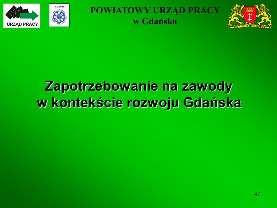 POWIATOWY URZĄD PRACY w Gdańsku 47 Zapotrzebowanie na zawody w kontekście rozwoju Gdańska