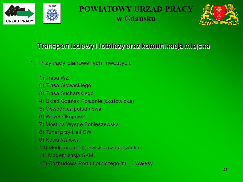 POWIATOWY URZĄD PRACY w Gdańsku 49 Transport lądowy i lotniczy oraz komunikacja miejska 1.Przykłady planowanych inwestycji: 1) Trasa WZ 2) Trasa Słowackiego 3) Trasa Sucharskiego 4) Układ Gdańsk Południe (Łostowicka) 5) Obwodnica południowa 6) Węzeł Okopowa 7) Most na Wyspę Sobieszewską 8) Tunel przy Hali SW 9) Nowa Wałowa 10) Modernizacja torowisk i rozbudowa linii 11) Modernizacja SKM 12) Rozbudowa Portu Lotniczego im.