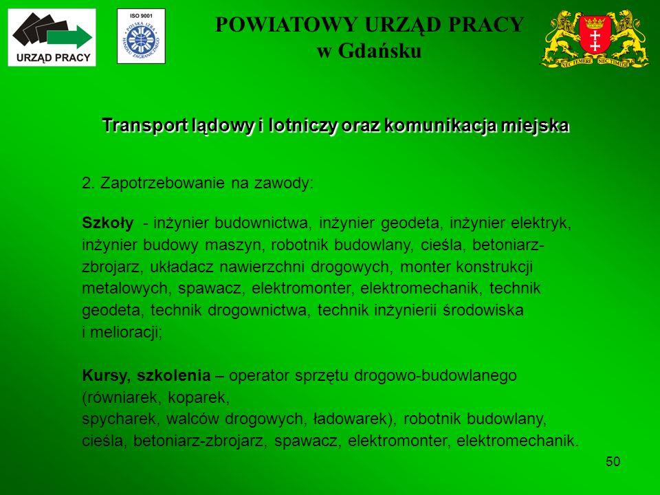 POWIATOWY URZĄD PRACY w Gdańsku 50 Transport lądowy i lotniczy oraz komunikacja miejska 2.
