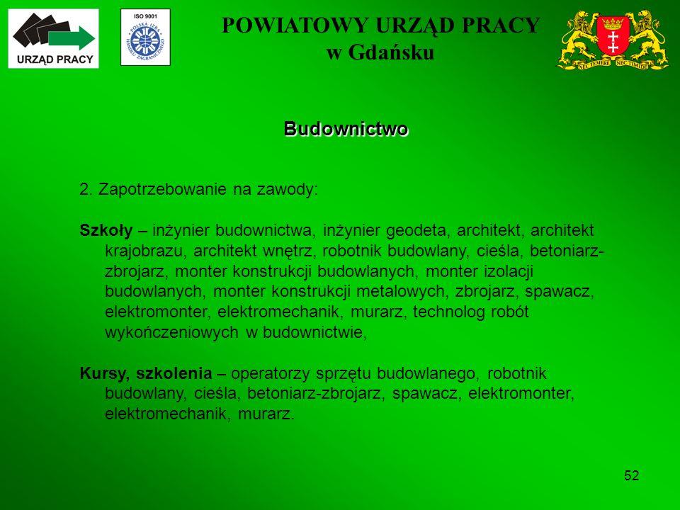 POWIATOWY URZĄD PRACY w Gdańsku 52 Budownictwo 2.