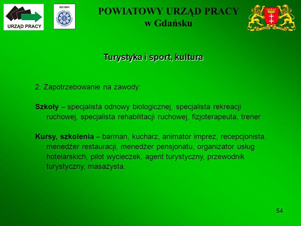 POWIATOWY URZĄD PRACY w Gdańsku 54 Turystyka i sport, kultura 2.