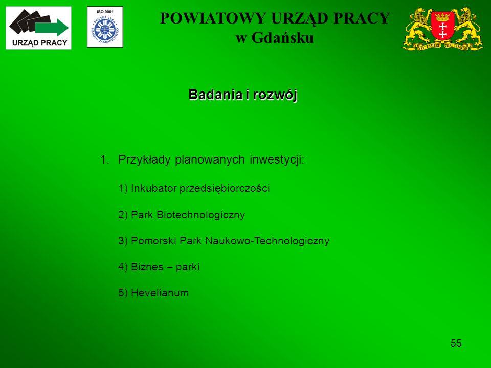 POWIATOWY URZĄD PRACY w Gdańsku 55 Badania i rozwój 1.Przykłady planowanych inwestycji: 1) Inkubator przedsiębiorczości 2) Park Biotechnologiczny 3) Pomorski Park Naukowo-Technologiczny 4) Biznes – parki 5) Hevelianum