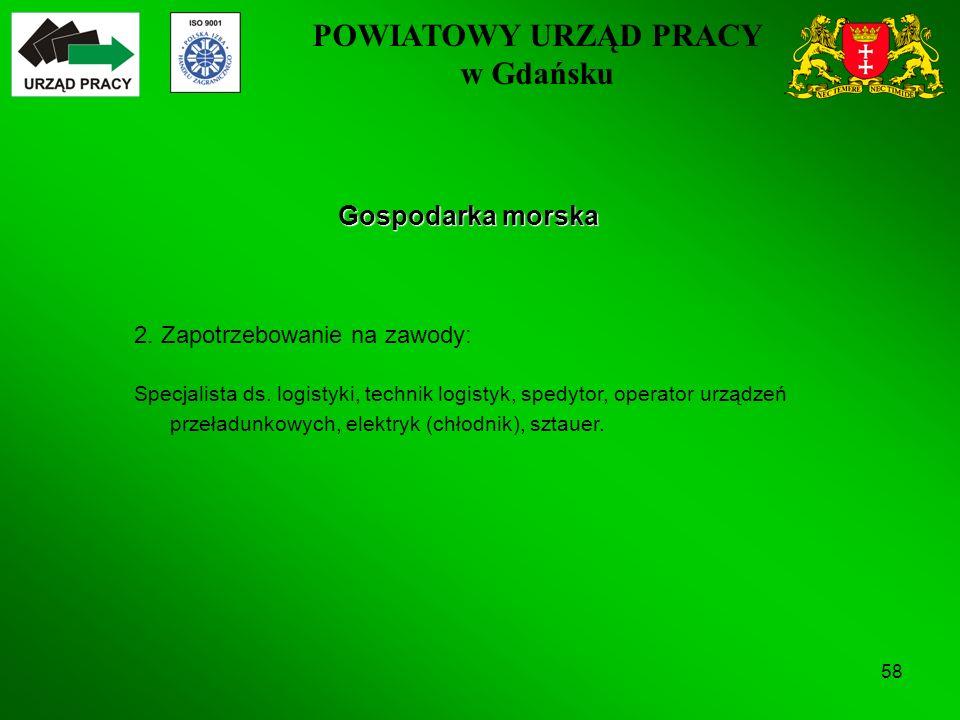 POWIATOWY URZĄD PRACY w Gdańsku 58 Gospodarka morska 2.