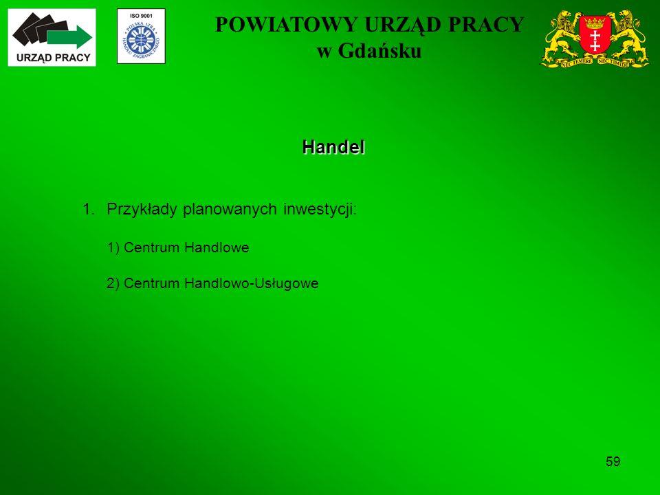POWIATOWY URZĄD PRACY w Gdańsku 59 Handel 1.Przykłady planowanych inwestycji: 1) Centrum Handlowe 2) Centrum Handlowo-Usługowe