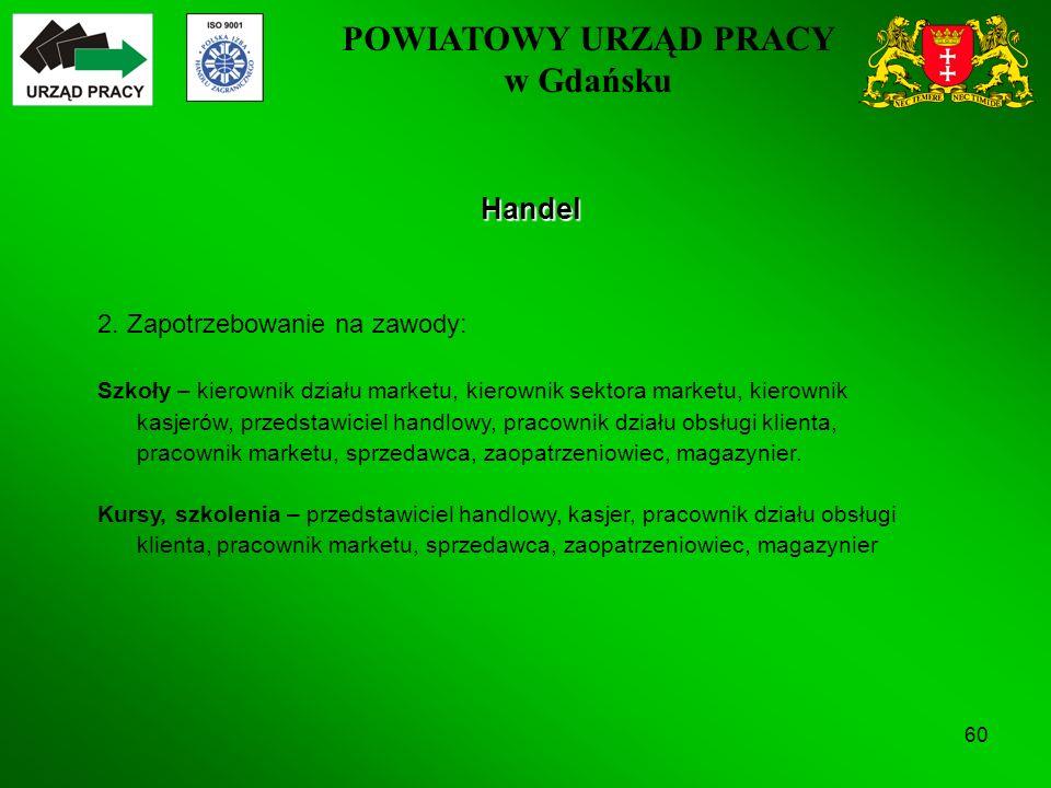 POWIATOWY URZĄD PRACY w Gdańsku 60 Handel 2.