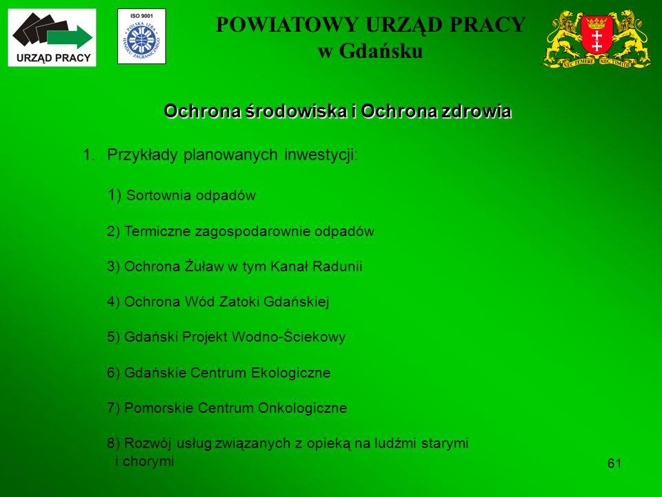 POWIATOWY URZĄD PRACY w Gdańsku 61 Ochrona środowiska i Ochrona zdrowia 1.Przykłady planowanych inwestycji: 1) Sortownia odpadów 2) Termiczne zagospodarownie odpadów 3) Ochrona Żuław w tym Kanał Radunii 4) Ochrona Wód Zatoki Gdańskiej 5) Gdański Projekt Wodno-Ściekowy 6) Gdańskie Centrum Ekologiczne 7) Pomorskie Centrum Onkologiczne 8) Rozwój usług związanych z opieką na ludźmi starymi i chorymi