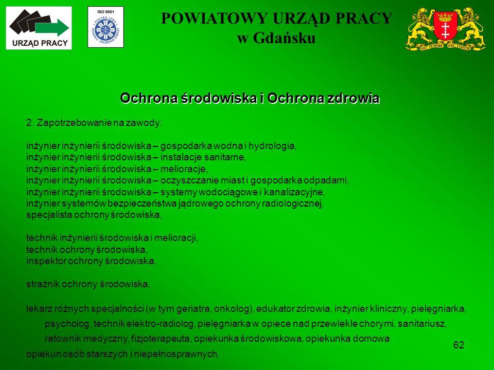 POWIATOWY URZĄD PRACY w Gdańsku 62 Ochrona środowiska i Ochrona zdrowia 2.