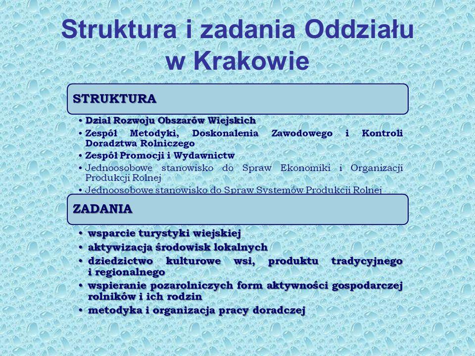 Struktura i zadania Oddziału w Krakowie