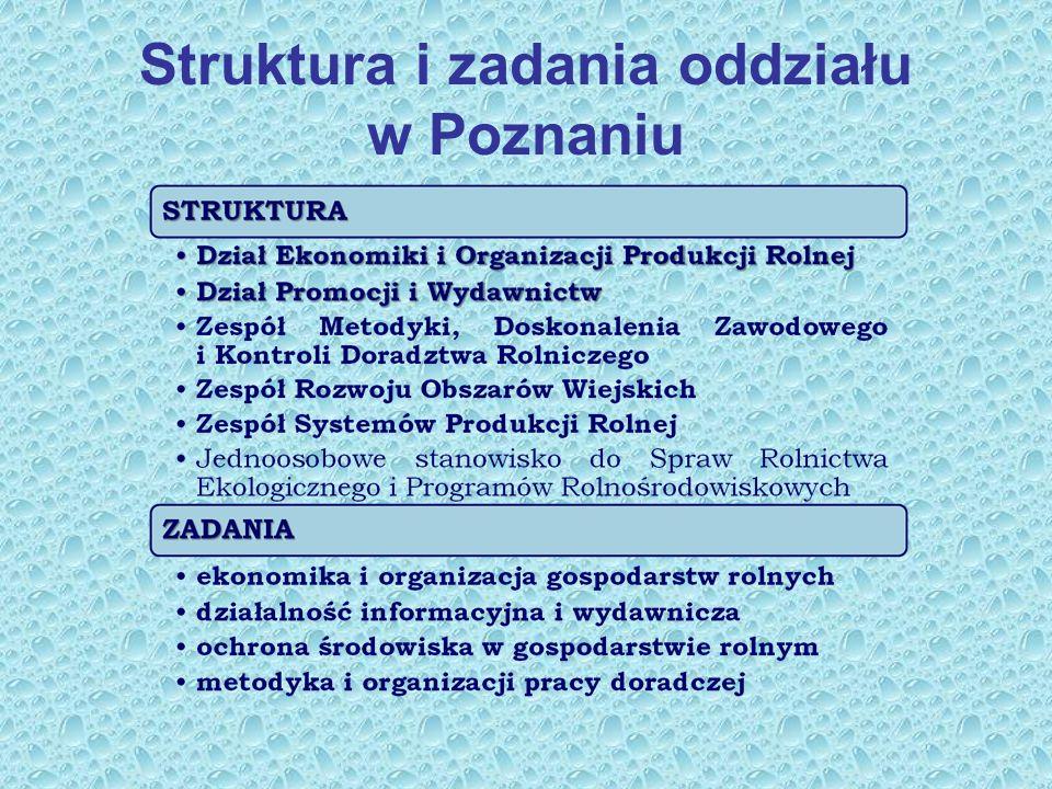 Struktura i zadania oddziału w Poznaniu