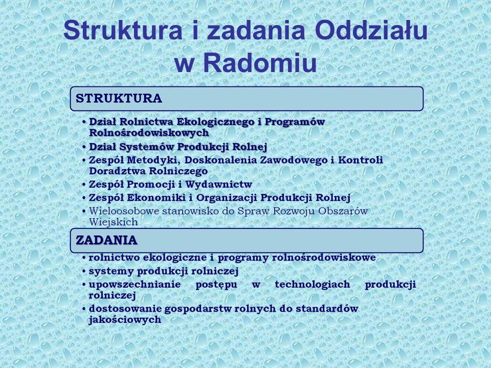 Struktura i zadania Oddziału w Radomiu