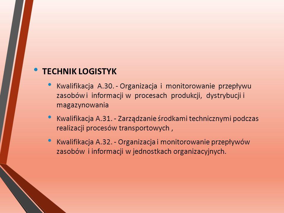 TECHNIK LOGISTYK Kwalifikacja A.30.