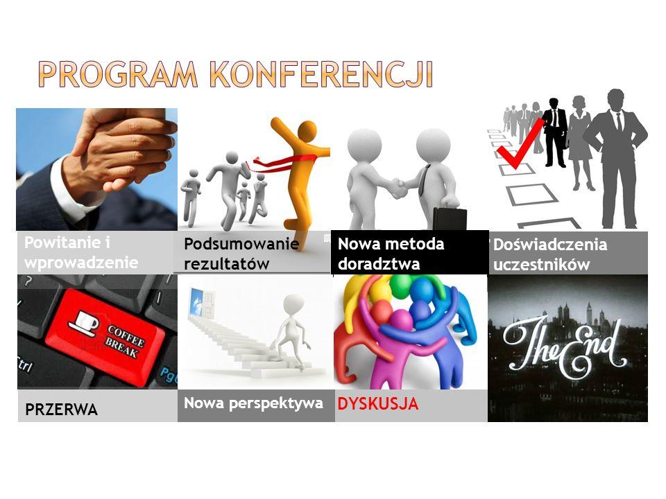 Doświadczenia uczestników Powitanie i wprowadzenie Podsumowanie rezultatów DYSKUSJA Nowa perspektywa Nowa metoda doradztwa PRZERWA
