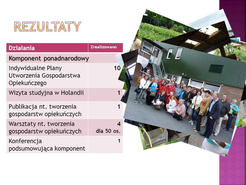 Działania Zrealizowano Komponent ponadnarodowy Indywidualne Plany Utworzenia Gospodarstwa Opiekuńczego 10 Wizyta studyjna w Holandii1 Publikacja nt.