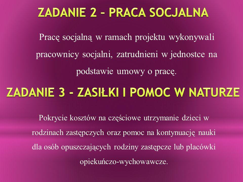 Pracę socjalną w ramach projektu wykonywali pracownicy socjalni, zatrudnieni w jednostce na podstawie umowy o pracę.
