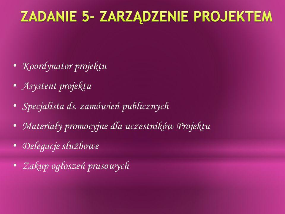 Koordynator projektu Asystent projektu Specjalista ds. zamówień publicznych Materiały promocyjne dla uczestników Projektu Delegacje służbowe Zakup ogł