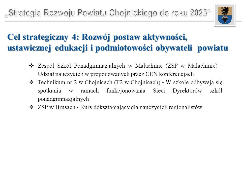 Cel strategiczny 4: Rozwój postaw aktywności, ustawicznej edukacji i podmiotowości obywateli powiatu  Zespół Szkół Ponadgimnazjalnych w Malachinie (ZSP w Malachinie) - Udział nauczycieli w proponowanych przez CEN konferencjach  Technikum nr 2 w Chojnicach (T2 w Chojnicach) - W szkole odbywają się spotkania w ramach funkcjonowania Sieci Dyrektorów szkół ponadgimnazjalnych  ZSP w Brusach - Kurs dokształcający dla nauczycieli regionalistów