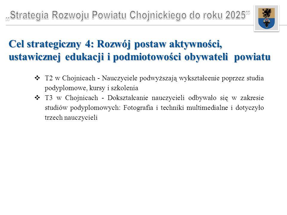 Cel strategiczny 4: Rozwój postaw aktywności, ustawicznej edukacji i podmiotowości obywateli powiatu  T2 w Chojnicach - Nauczyciele podwyższają wykształcenie poprzez studia podyplomowe, kursy i szkolenia  T3 w Chojnicach - Dokształcanie nauczycieli odbywało się w zakresie studiów podyplomowych: Fotografia i techniki multimedialne i dotyczyło trzech nauczycieli