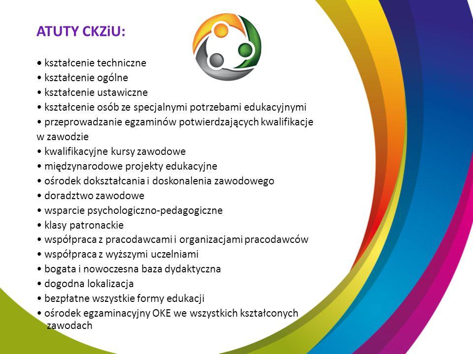 ATUTY CKZiU: kształcenie techniczne kształcenie ogólne kształcenie ustawiczne kształcenie osób ze specjalnymi potrzebami edukacyjnymi przeprowadzanie egzaminów potwierdzających kwalifikacje w zawodzie kwalifikacyjne kursy zawodowe międzynarodowe projekty edukacyjne ośrodek dokształcania i doskonalenia zawodowego doradztwo zawodowe wsparcie psychologiczno-pedagogiczne klasy patronackie współpraca z pracodawcami i organizacjami pracodawców współpraca z wyższymi uczelniami bogata i nowoczesna baza dydaktyczna dogodna lokalizacja bezpłatne wszystkie formy edukacji ośrodek egzaminacyjny OKE we wszystkich kształconych zawodach
