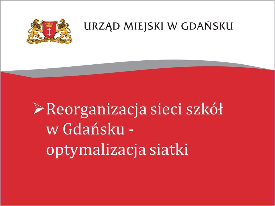  Reorganizacja sieci szkół w Gdańsku - optymalizacja siatki
