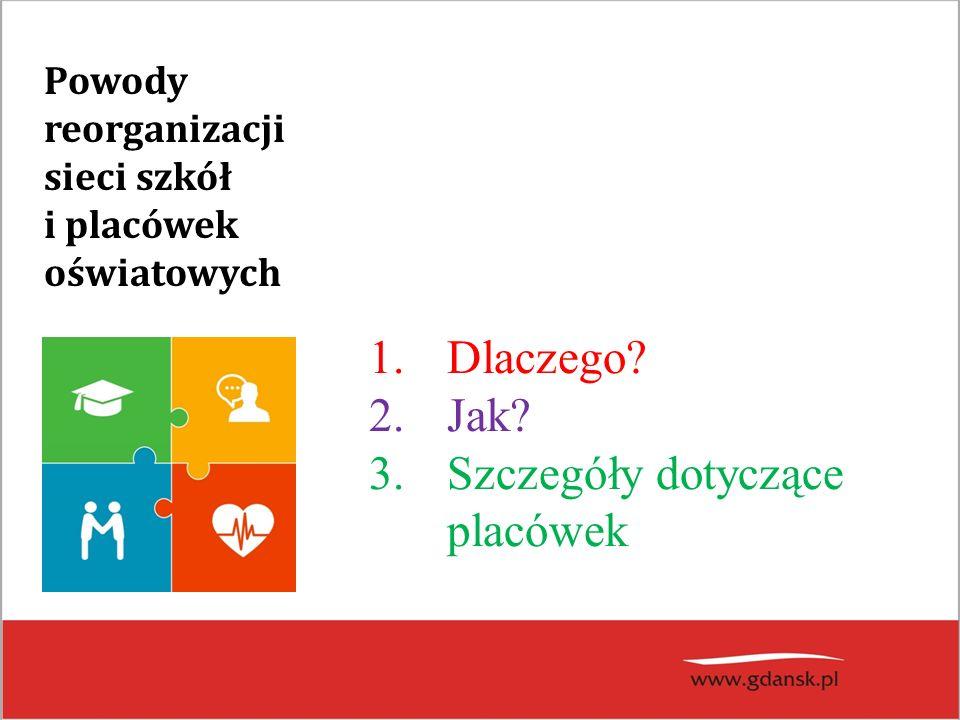 Uchwała w sprawie zamiaru likwidacji Gdańskiego Ośrodka Kultury Fizycznej Al.