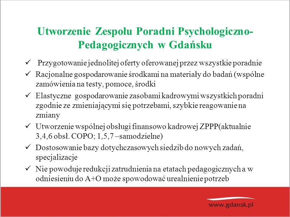 Utworzenie Zespołu Poradni Psychologiczno- Pedagogicznych w Gdańsku Przygotowanie jednolitej oferty oferowanej przez wszystkie poradnie Racjonalne gospodarowanie środkami na materiały do badań (wspólne zamówienia na testy, pomoce, środki Elastyczne gospodarowanie zasobami kadrowymi wszystkich poradni zgodnie ze zmieniającymi się potrzebami, szybkie reagowanie na zmiany Utworzenie wspólnej obsługi finansowo kadrowej ZPPP(aktualnie 3,4,6 obsł.