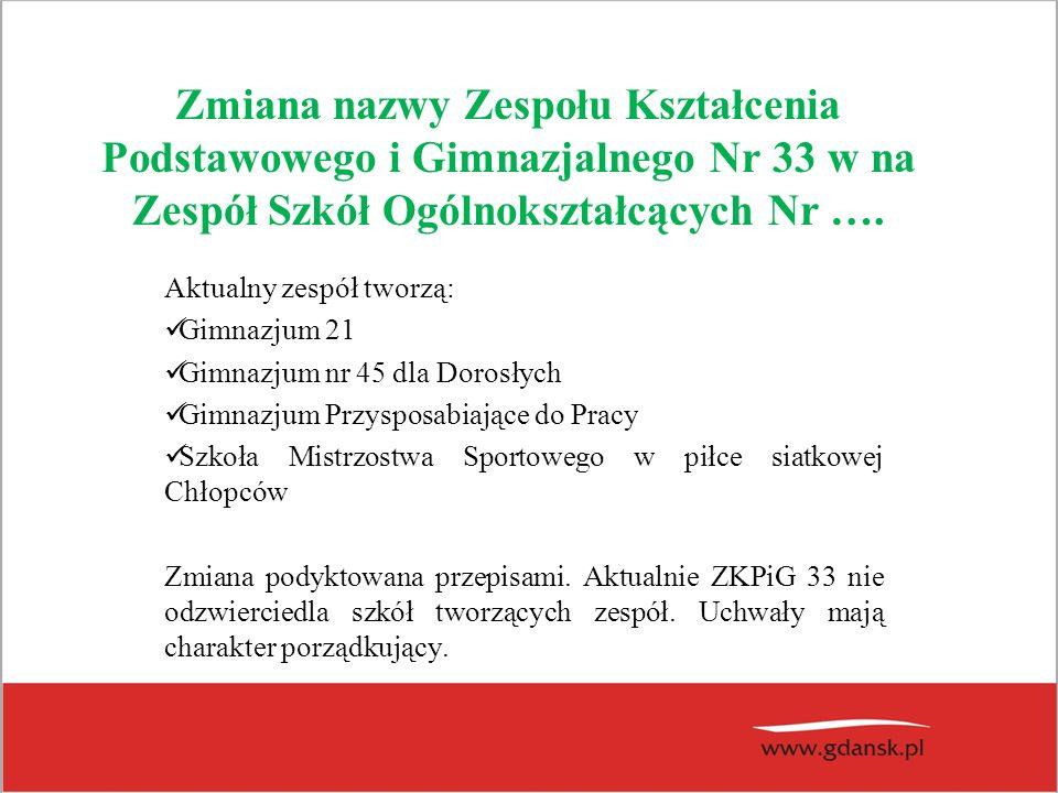 Zmiana nazwy Zespołu Kształcenia Podstawowego i Gimnazjalnego Nr 33 w na Zespół Szkół Ogólnokształcących Nr ….