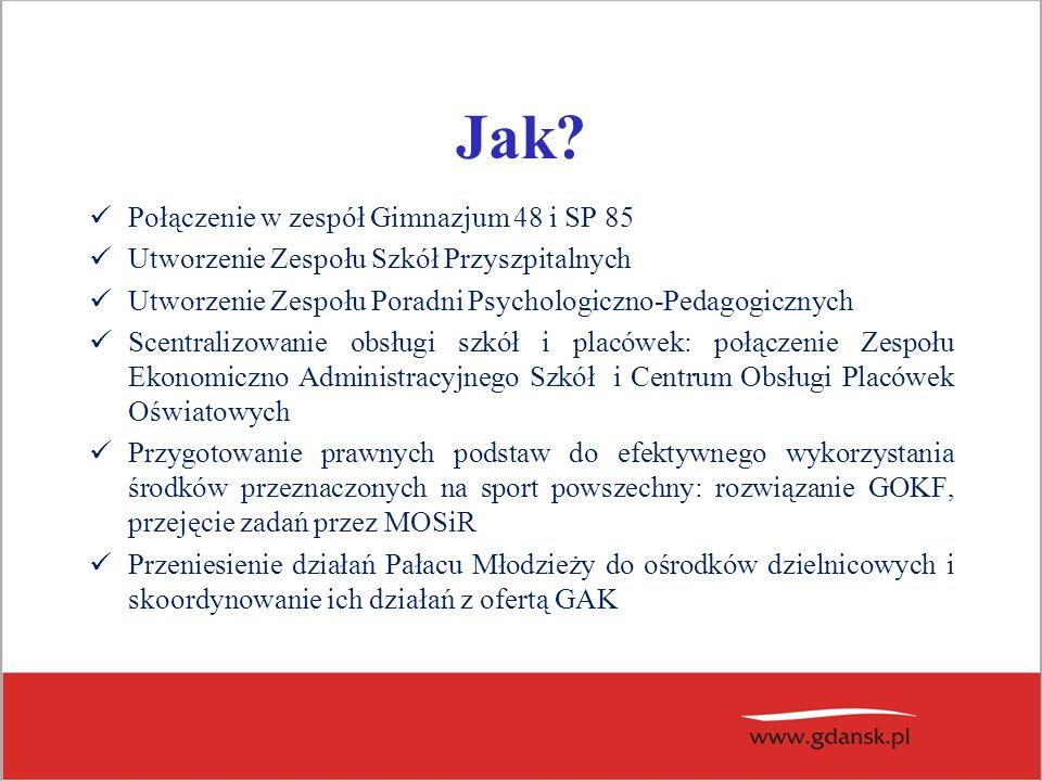 Uchwała w sprawie zamiaru likwidacji Gimnazjum Nr 9 w Gdańsku ul.