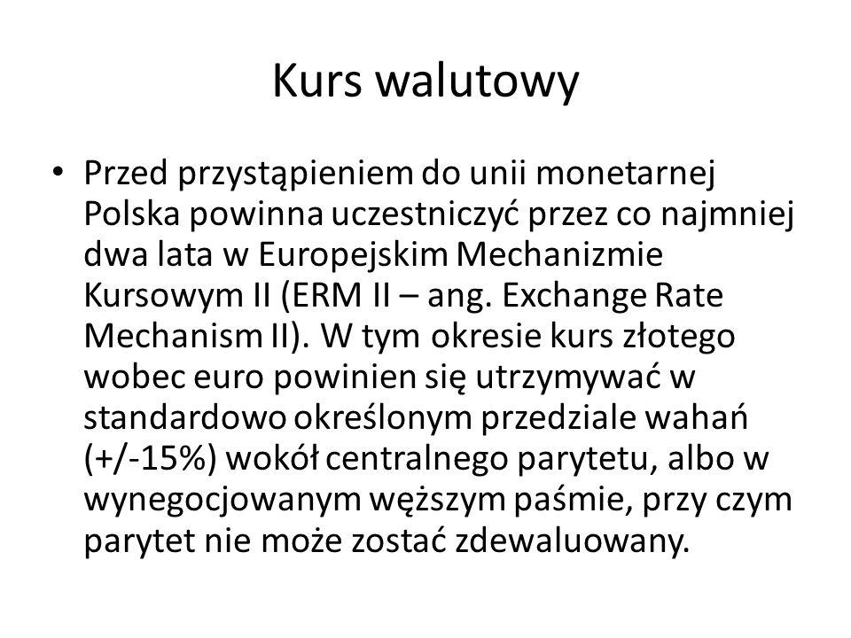 Kurs walutowy Przed przystąpieniem do unii monetarnej Polska powinna uczestniczyć przez co najmniej dwa lata w Europejskim Mechanizmie Kursowym II (ER