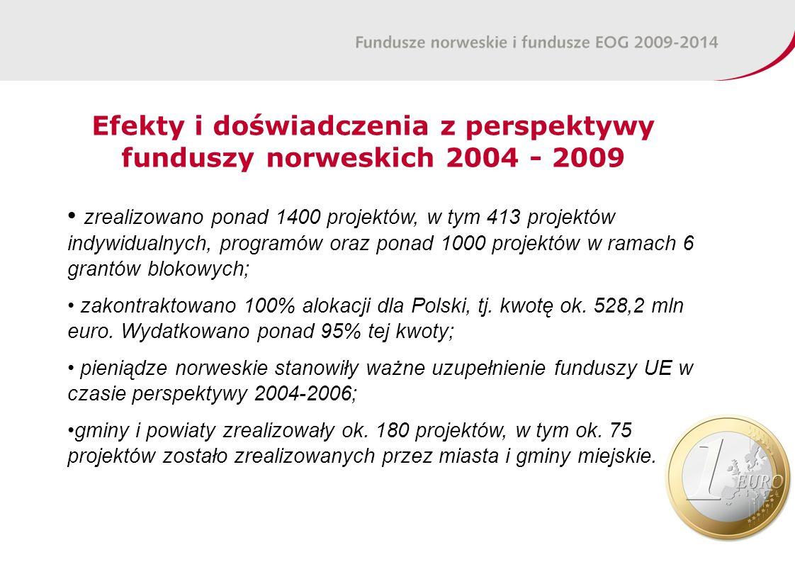 Efekty i doświadczenia z perspektywy funduszy norweskich 2004 - 2009 zrealizowano ponad 1400 projektów, w tym 413 projektów indywidualnych, programów oraz ponad 1000 projektów w ramach 6 grantów blokowych; zakontraktowano 100% alokacji dla Polski, tj.