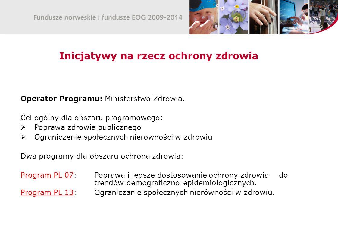 Inicjatywy na rzecz ochrony zdrowia Operator Programu: Ministerstwo Zdrowia.