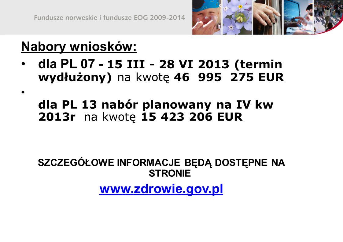 Nabory wniosków: dla PL 07 - 15 III - 28 VI 2013 (termin wydłużony) na kwotę 46 995 275 EUR dla PL 13 nabór planowany na IV kw 2013r na kwotę 15 423 206 EUR SZCZEGÓŁOWE INFORMACJE BĘDĄ DOSTĘPNE NA STRONIE www.zdrowie.gov.pl