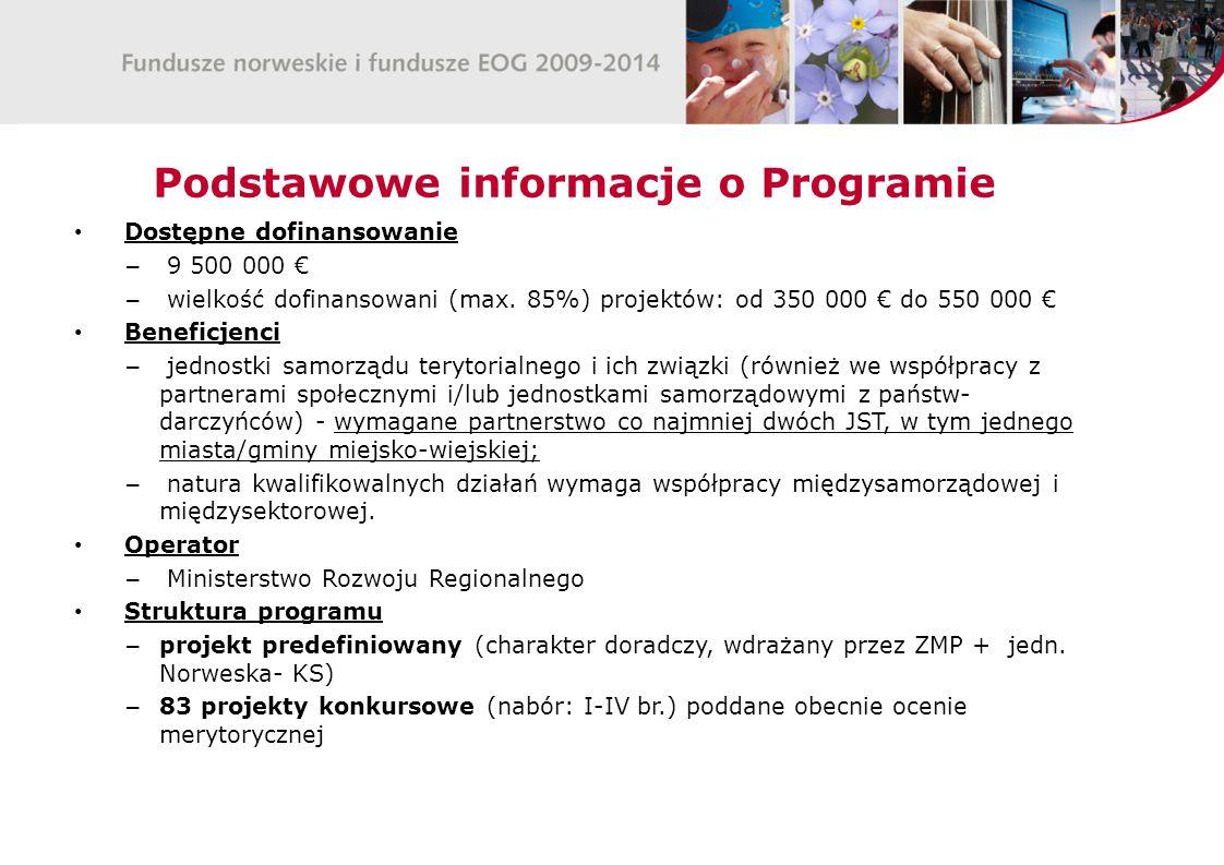 Podstawowe informacje o Programie Dostępne dofinansowanie – 9 500 000 € – wielkość dofinansowani (max.