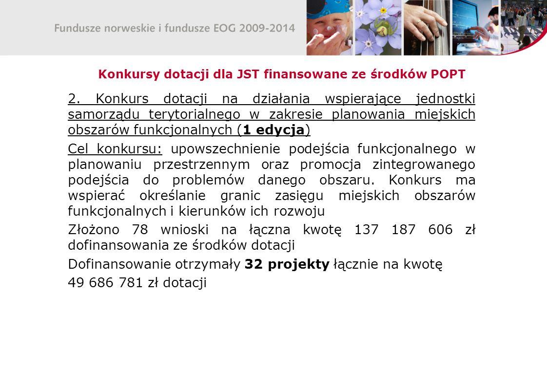 Konkursy dotacji dla JST finansowane ze środków POPT 2.
