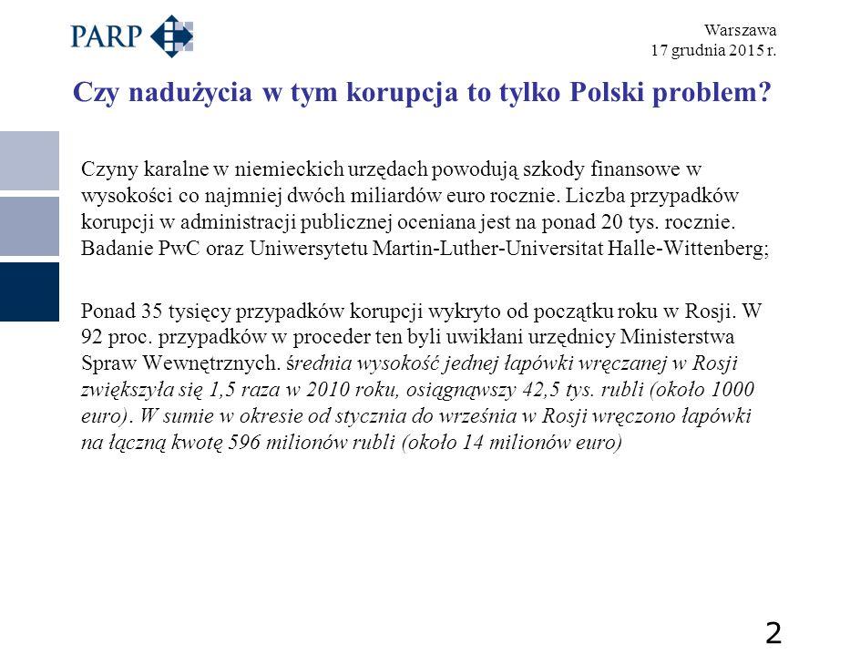 Warszawa 17 grudnia 2015 r. Czy nadużycia w tym korupcja to tylko Polski problem.