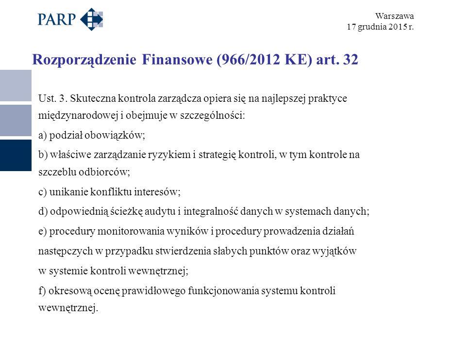 Warszawa 17 grudnia 2015 r. Rozporządzenie Finansowe (966/2012 KE) art.