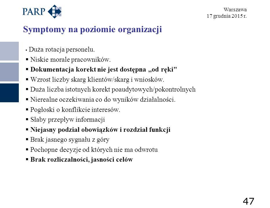 Warszawa 17 grudnia 2015 r. Symptomy na poziomie organizacji  Duża rotacja personelu.