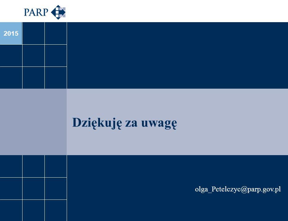 2015 Dziękuję za uwagę olga_Petelczyc@parp.gov.pl