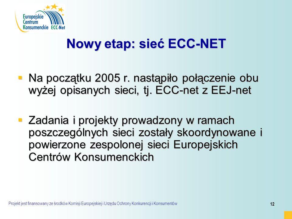 Projekt jest finansowany ze środków Komisji Europejskiej i Urzędu Ochrony Konkurencji i Konsumentów 12 Nowy etap: sieć ECC-NET  Na początku 2005 r.